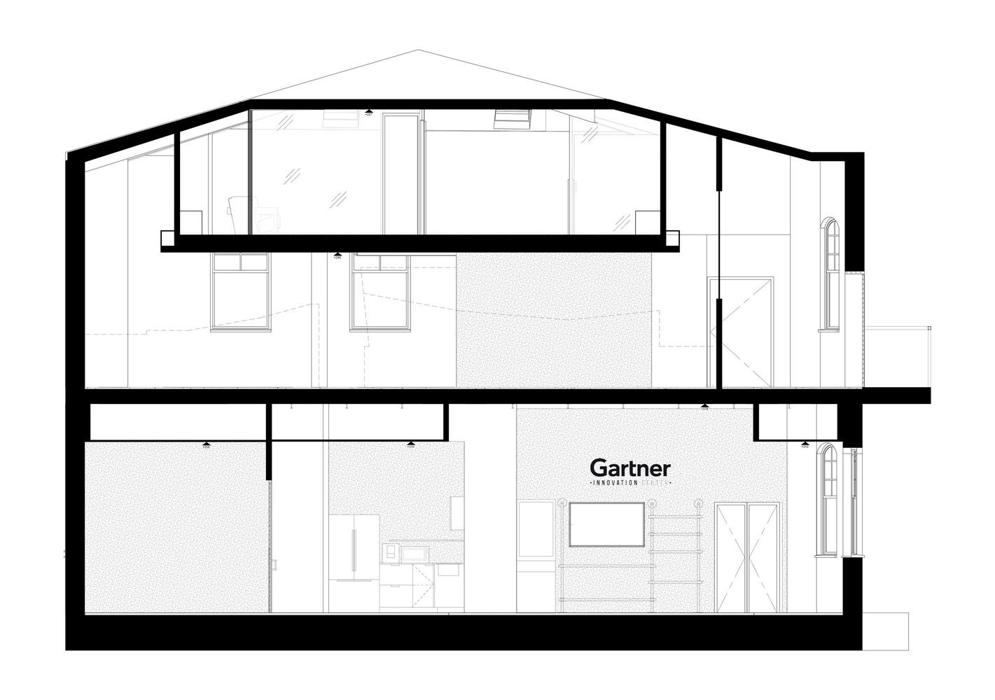 C:UsersxDesktopnogahgartnerrevGARTNER-for graphics- nogah